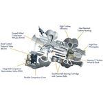 BorgWarner Airwerks Turbo - K27 Series 115810080-3